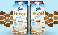 Almond milk now accounts for almost 70% of sales in plant-based beverages, a category which used to be dominated by soy