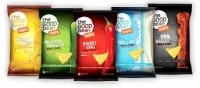"The Good Bean brings ""fun"" to healthy snacks, see growth opportunity through convenience stores"