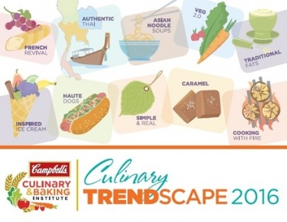 campbell soup releases 10 predictions for food trends in 2016. Black Bedroom Furniture Sets. Home Design Ideas