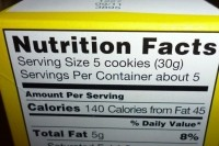 What changes should be made to the Nutrition Facts panel in 2013?