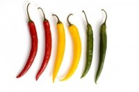 Eating spicy foods associated with a lower the risk of death BMJ study