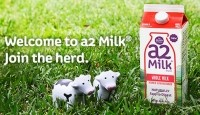 a2 Milk USA weighs into the plant-based 'milk' labeling debate