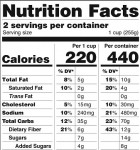FDA considering requests related to deadline for Nutrition Facts Label