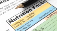 FDA Nutrition Facts panel final rule submitted to OMB