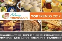 Campbell's Soup releases Culinary Trendscape 2017 report
